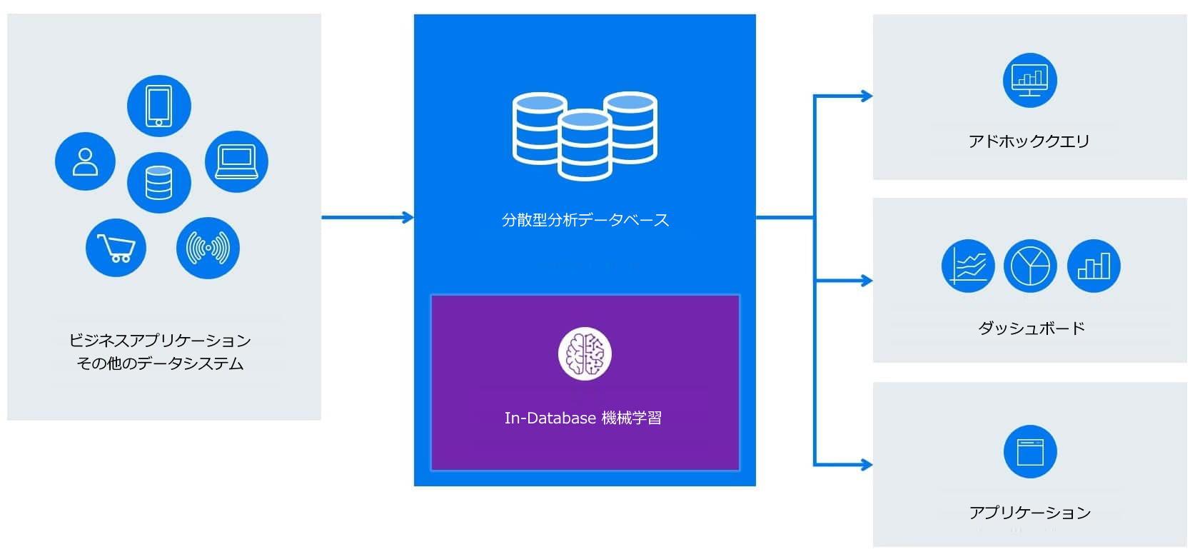 ML-in-place.jpg